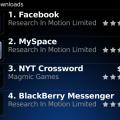Aplikasi Blackberry Gratis